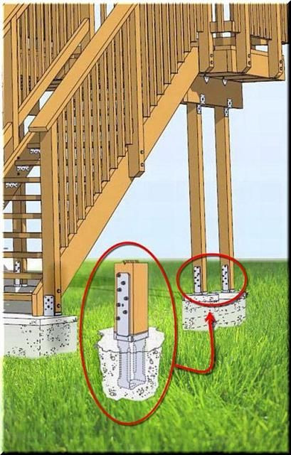 Best ideas about Deck Stair Codes . Save or Pin 25 best ideas about Deck stair railing on Pinterest Now.