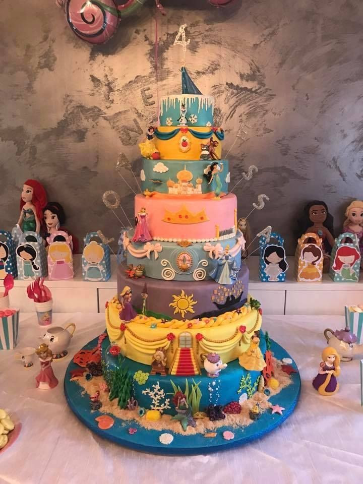 Best ideas about Disney Birthday Cake . Save or Pin Disney Cake ese are the BEST Cake Ideas Now.