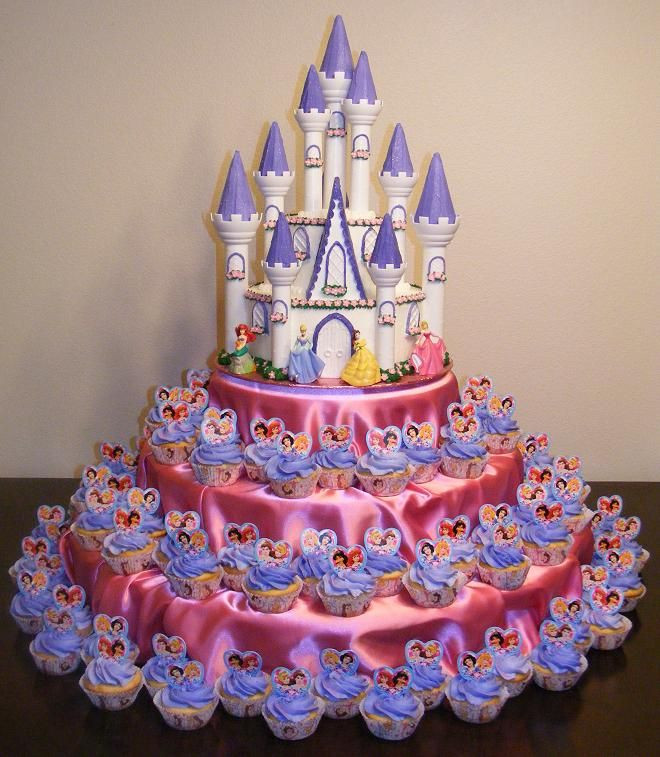 Best ideas about Disney Birthday Cake . Save or Pin Castle Cakes – Decoration Ideas Now.