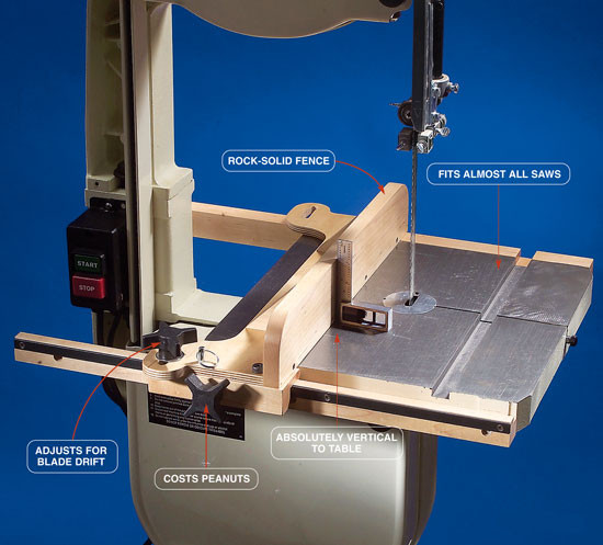 Best ideas about DIY Bandsaw Fence . Save or Pin Bandsaw Fence Now.