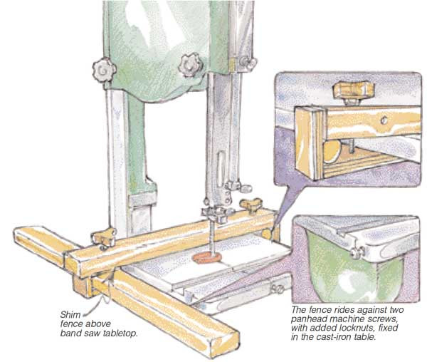 Best ideas about DIY Bandsaw Fence . Save or Pin Band Saw Fence Woodworking Blog Videos Plans Now.