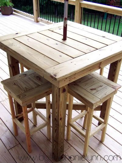 Best ideas about DIY Bar Height Table . Save or Pin Diy Bar Height Patio Table WoodWorking Projects & Plans Now.