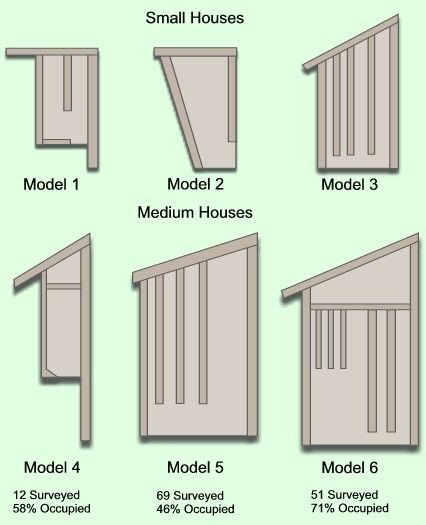 Best ideas about DIY Bat House . Save or Pin Bat House Plans a new home to build for our bats eating Now.