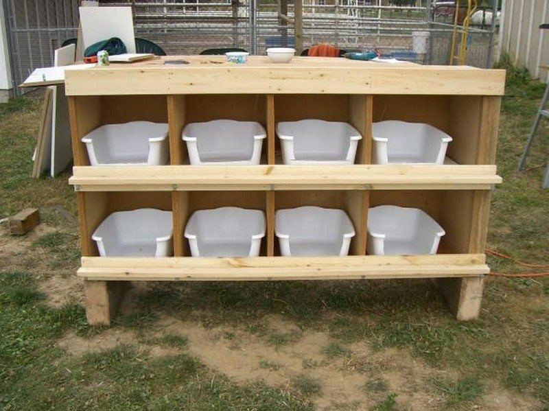 Best ideas about DIY Chicken Nest Boxes . Save or Pin Chicken nesting box ideas – The Owner Builder Network Now.