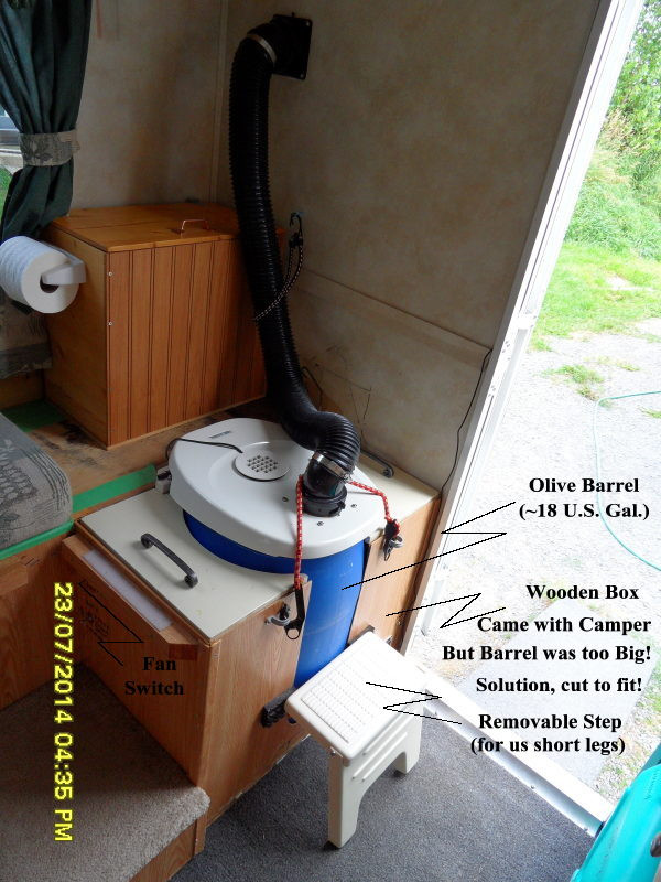 Best ideas about DIY Composting Toilet . Save or Pin RV DIY posting Toilet Now.