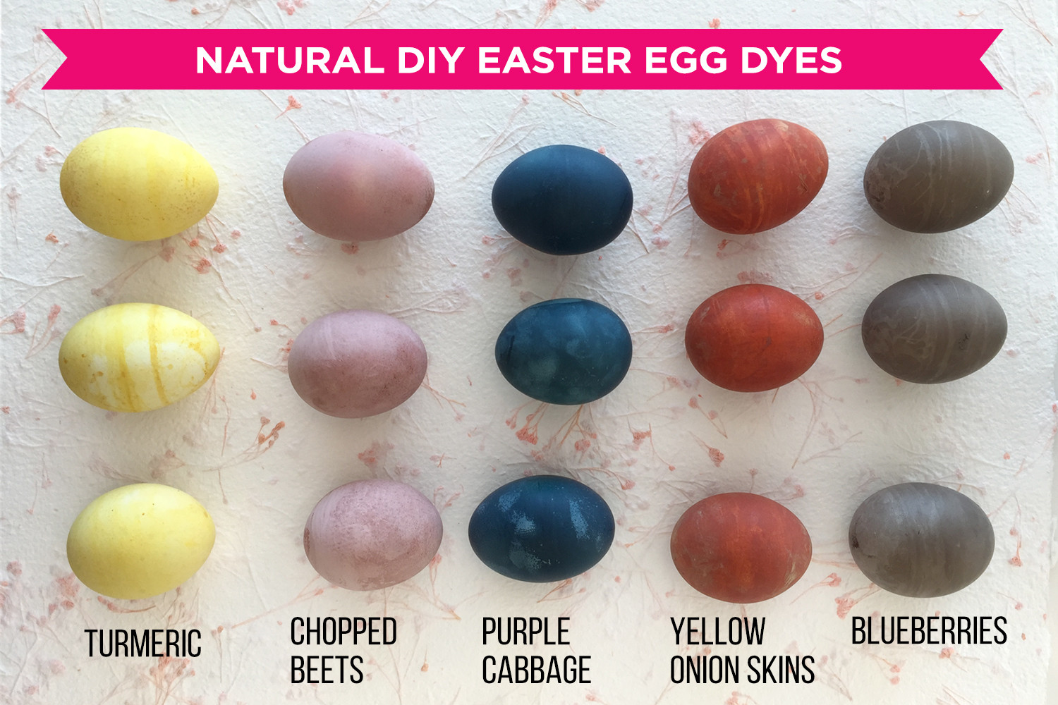 Best ideas about DIY Egg Dye . Save or Pin How to Make Natural Easter Egg Dyes Homemade Egg Dyes Now.