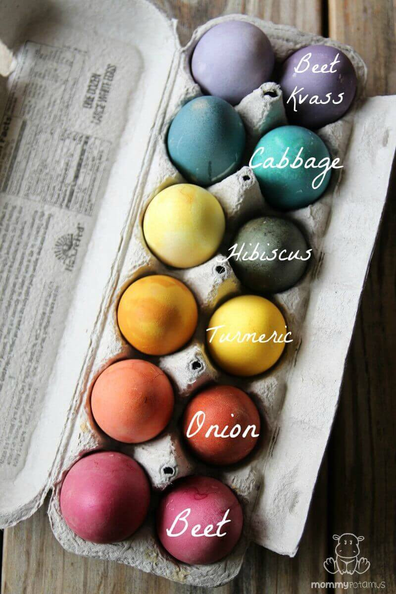 Best ideas about DIY Egg Dye . Save or Pin How To Dye Easter Eggs Naturally Now.