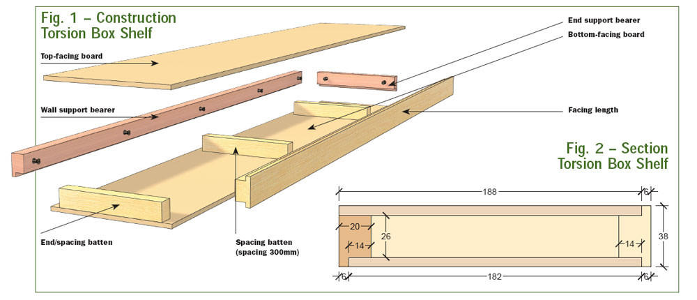 Best ideas about DIY Floating Shelves Plans . Save or Pin wood What are cheap ways to build strong shelves with a Now.
