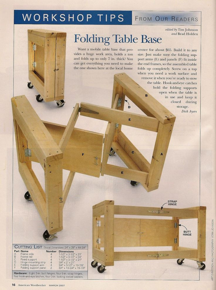 Best ideas about DIY Folding Table . Save or Pin Folding Workshop Table Plans WoodWorking Projects & Plans Now.