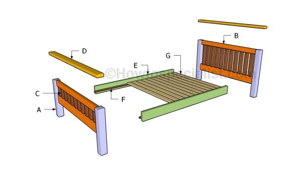 Best ideas about DIY Full Size Bed Frame . Save or Pin Full size bed frame plans Now.