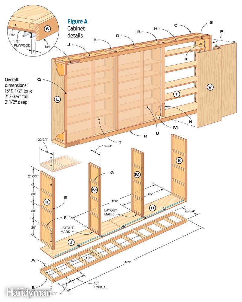 Best ideas about DIY Garage Storage Cabinet . Save or Pin Giant DIY Garage Cabinet Now.