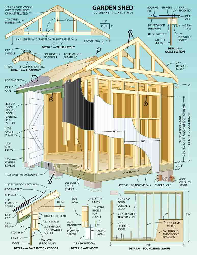 Best ideas about DIY Garden Shed Plans . Save or Pin Tool Sheds Plans Storage Shed Plans diy Introduction For Now.
