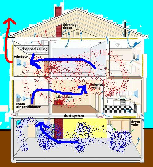 "Best ideas about DIY Geothermal Cooling . Save or Pin Alternative Energy Project My Inexpensive ""Do It Yourself Now."