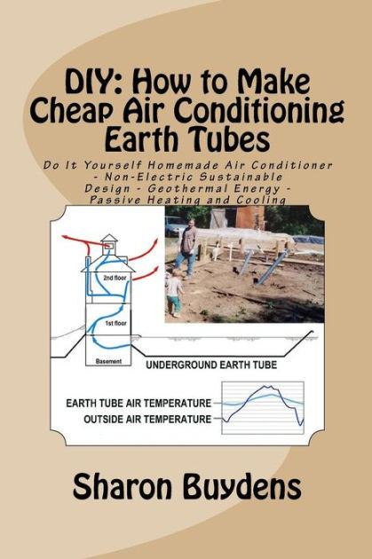 Best ideas about DIY Geothermal Cooling . Save or Pin DIY How to Make Cheap Air Conditioning Earth Tubes Do It Now.