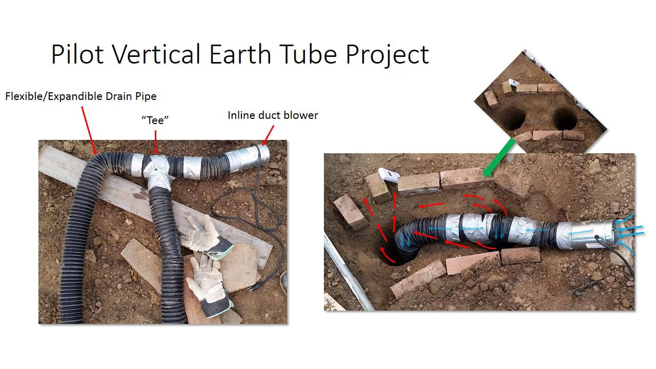 Best ideas about DIY Geothermal Cooling . Save or Pin Vertical Geothermal Earth Tube Part 1 Greenhouse Now.