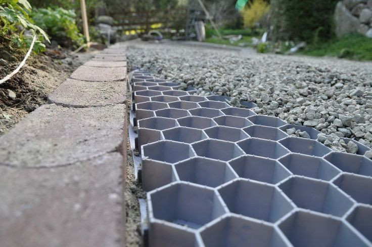 Best ideas about DIY Gravel Driveway . Save or Pin driveway Is this gravel stabilizing underlament an Now.