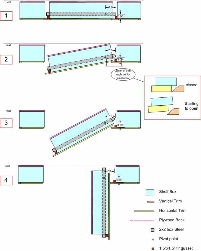 Best ideas about DIY Hidden Door Plans . Save or Pin 20 Modern and Cool Hidden Doors Now.