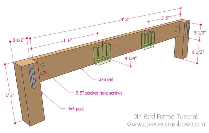 Best ideas about DIY King Bed Frame Plans . Save or Pin DIY Bed Frame and Wood Headboard A Piece Rainbow Now.