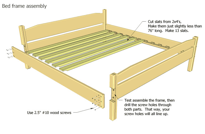 Best ideas about DIY King Size Bed Frame Plans . Save or Pin Easy to build king size bed plan Now.