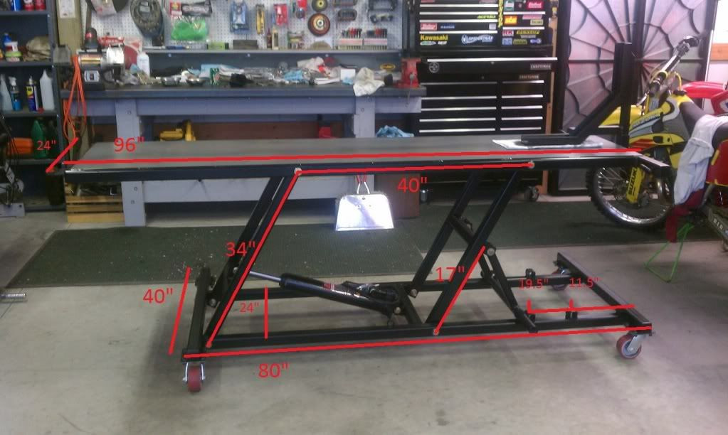Best ideas about DIY Motorcycle Lift Table . Save or Pin 1000 images about Scissor lift table on Pinterest Now.