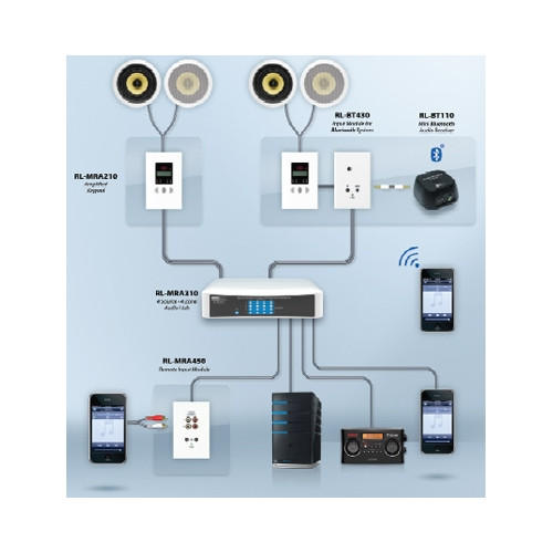 Best ideas about DIY Multi Room Audio . Save or Pin Resi Linx Multi Room Audio System Input Wall Plate Now.