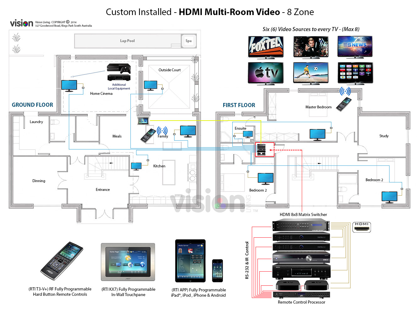 Best ideas about DIY Multi Room Audio . Save or Pin Multiroom Audio and Video Vision Living Now.