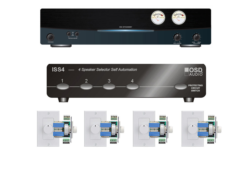 Best ideas about DIY Multi Room Audio . Save or Pin 4 Zone Multi Room Audio System OSD Audio Now.