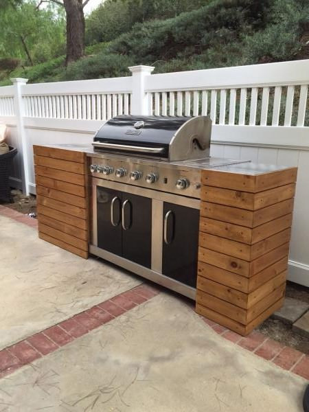 Best ideas about DIY Outdoor Kitchen Kits . Save or Pin DIY Outdoor Grill Stations & Kitchens Now.
