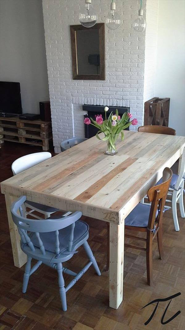 Best ideas about DIY Pallet Dining Table . Save or Pin DIY Pallet Dining Table Now.