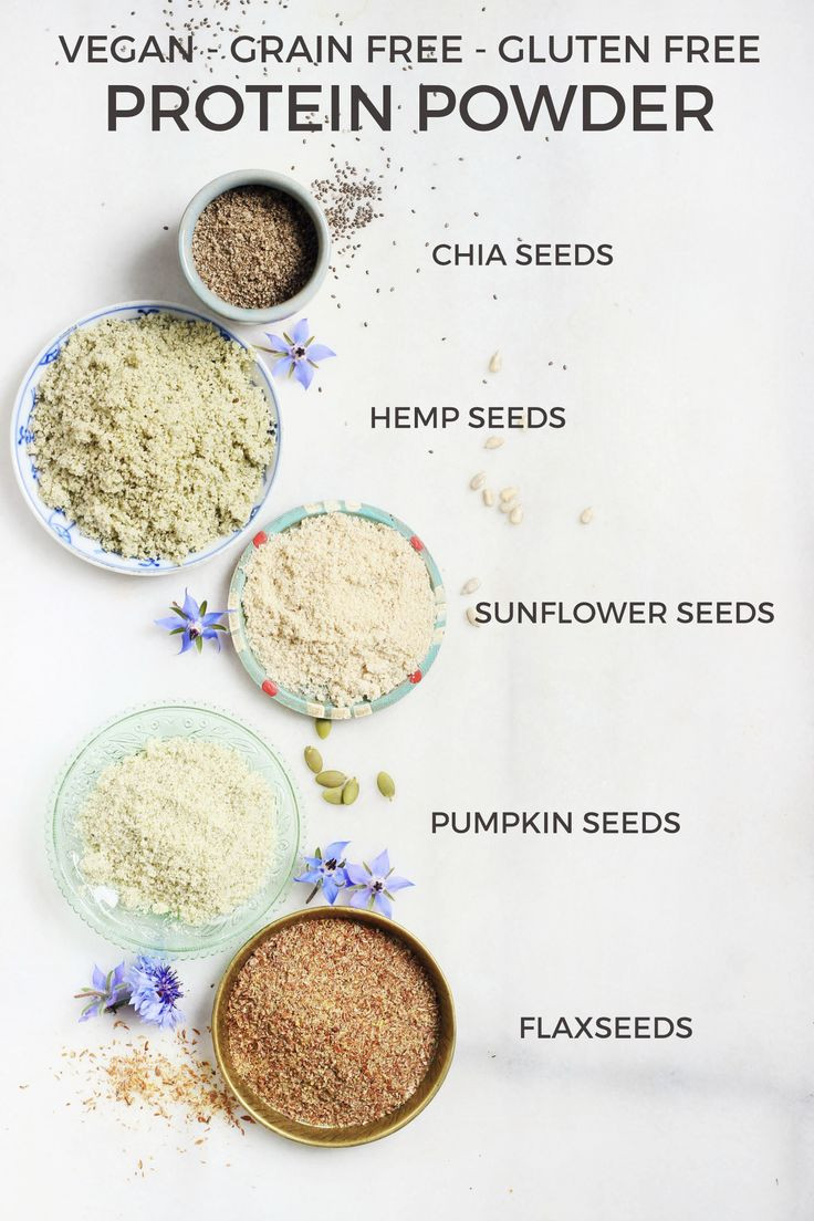 Best ideas about DIY Protein Shakes . Save or Pin 17 Best ideas about Homemade Protein Powder on Pinterest Now.