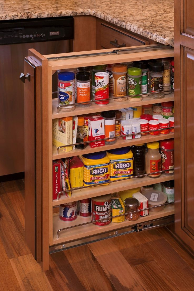 Best ideas about DIY Pull Out Spice Rack . Save or Pin DIY Pull Out Spice Rack Plans Now.