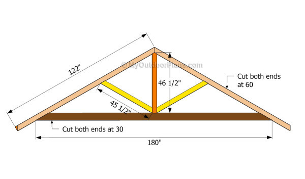 Best ideas about DIY Roof Trusses Plans . Save or Pin Outdoor Shelter Plans MyOutdoorPlans Now.