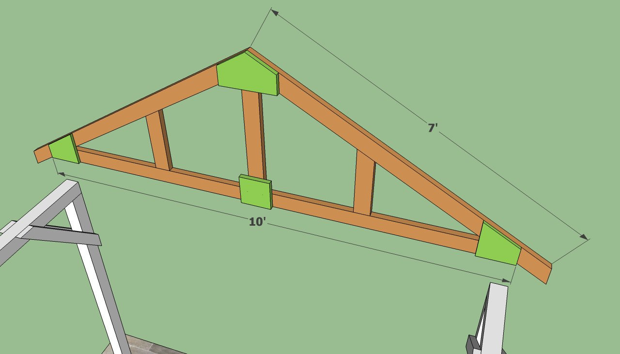Best ideas about DIY Roof Trusses Plans . Save or Pin How To Make Simple Roof Trusses Now.