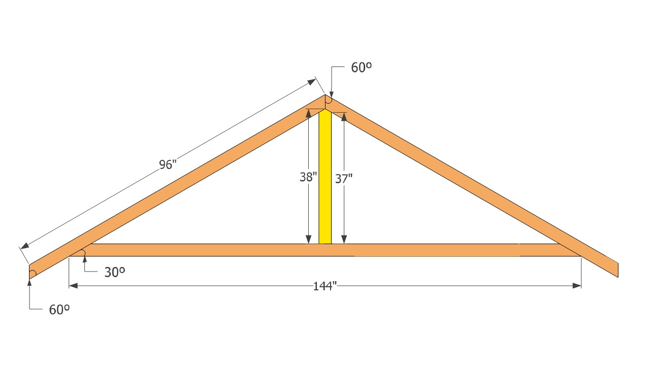 Best ideas about DIY Roof Trusses Plans . Save or Pin All Con How to make a shed roof Now.