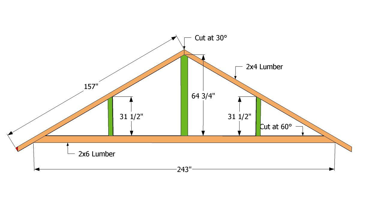 Best ideas about DIY Roof Trusses Plans . Save or Pin Carport trusses plans cabin buildings in 2019 Now.