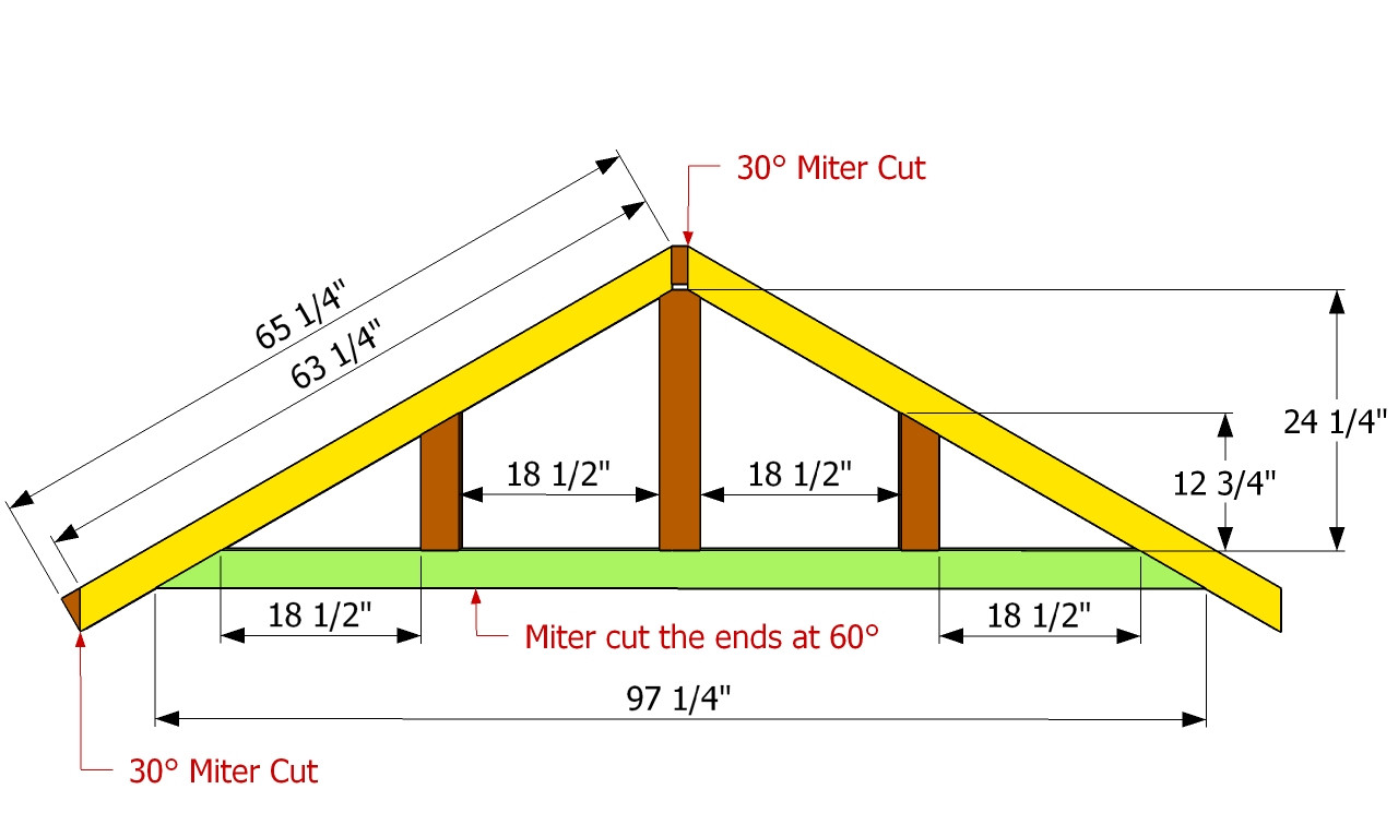 Best ideas about DIY Roof Trusses Plans . Save or Pin How to build an l shaped roof Now.