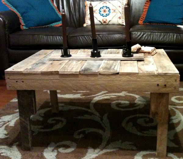 Best ideas about DIY Rustic Furniture . Save or Pin DIY Ultra Rustic Pallet Coffee Table Now.