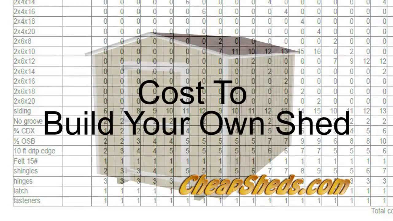 Best ideas about DIY Shed Cost Calculator . Save or Pin Cost To Build Your Own Shed Now.