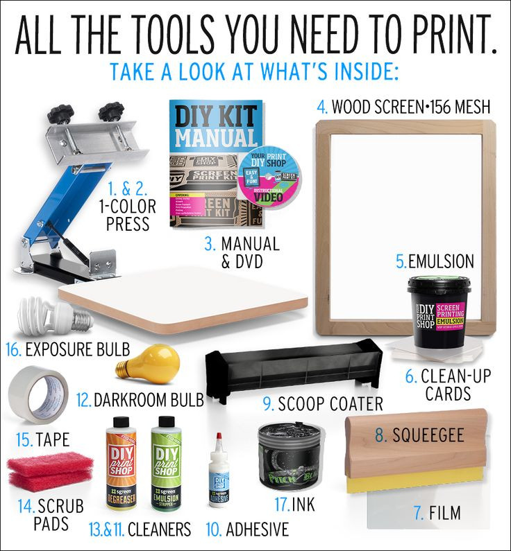 Best ideas about DIY Silk Screening Kit . Save or Pin DIY Silk Screening Kit ts for him Now.