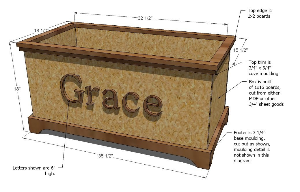 Best ideas about DIY Toy Chest Plans . Save or Pin Ana White Now.