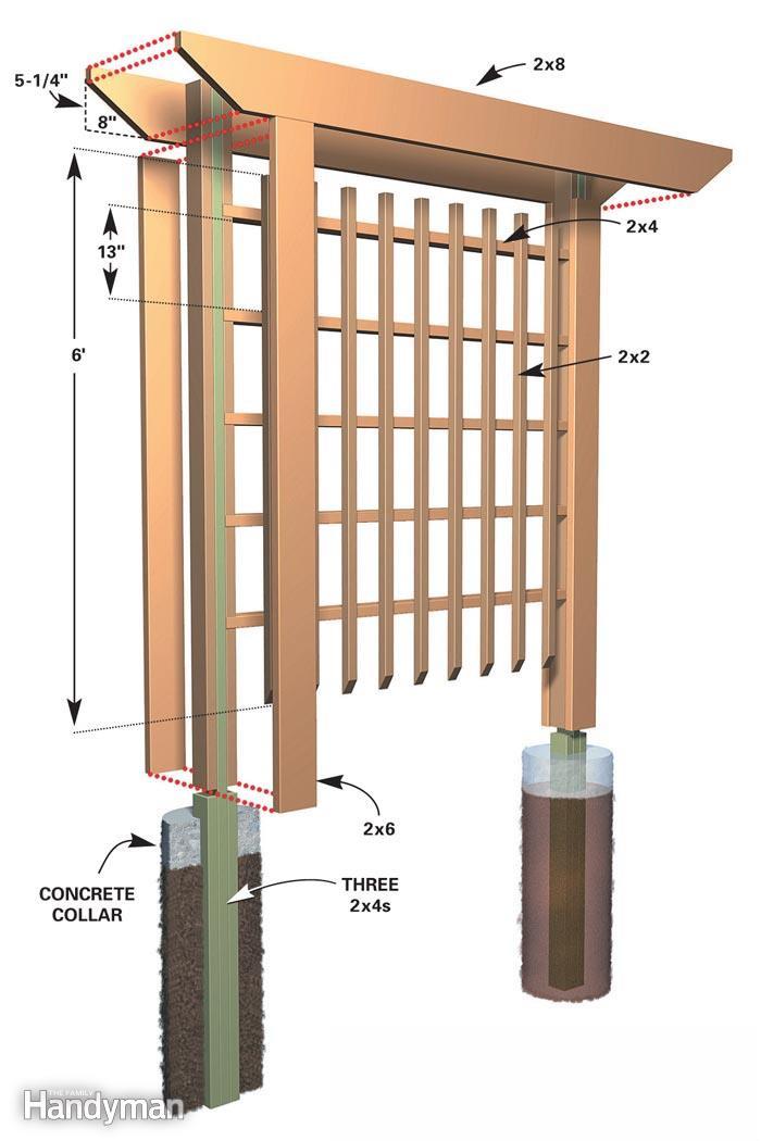 Best ideas about DIY Trellis Plans . Save or Pin Woodwork Arbor Trellis Plans PDF Plans Now.