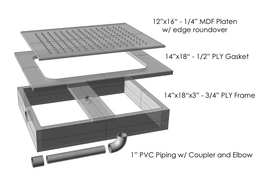Best ideas about DIY Vacuum Forming Table . Save or Pin Amalgamized DIY Vacuum Former for Thermoformed Plastic in Now.