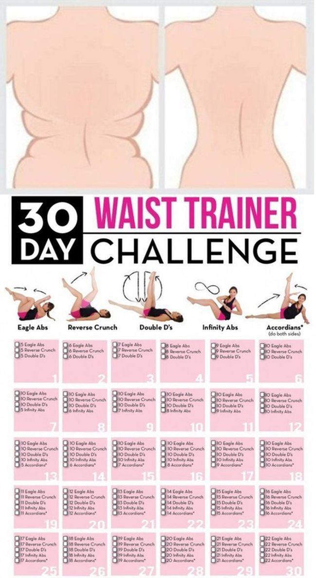 Best ideas about DIY Waist Trainer . Save or Pin Best 25 Small waist workout ideas on Pinterest Now.