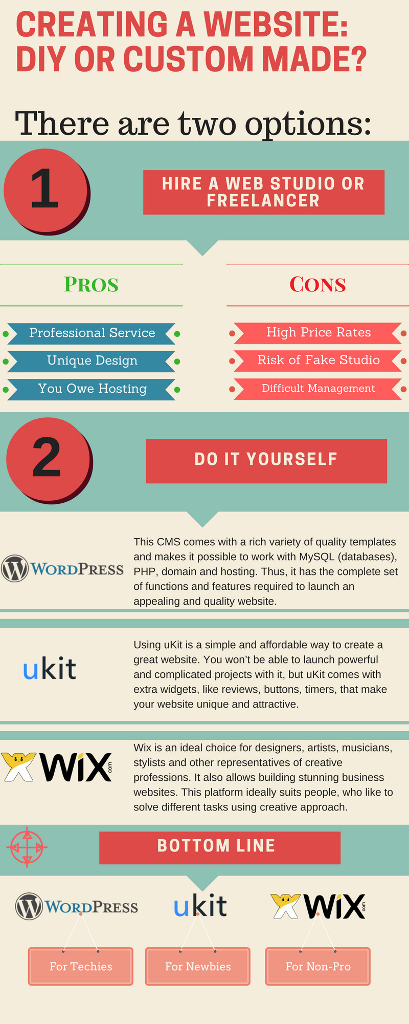 Best ideas about DIY Website Design . Save or Pin Creating a Website DIY or Custom Made Now.