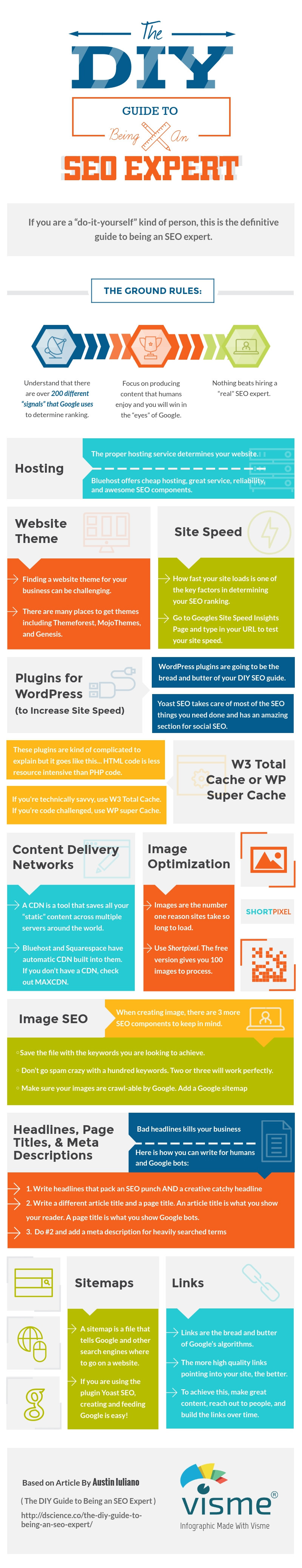 Best ideas about DIY Website Design . Save or Pin DIY SEO How to Be e an SEO Expert Infographic Now.