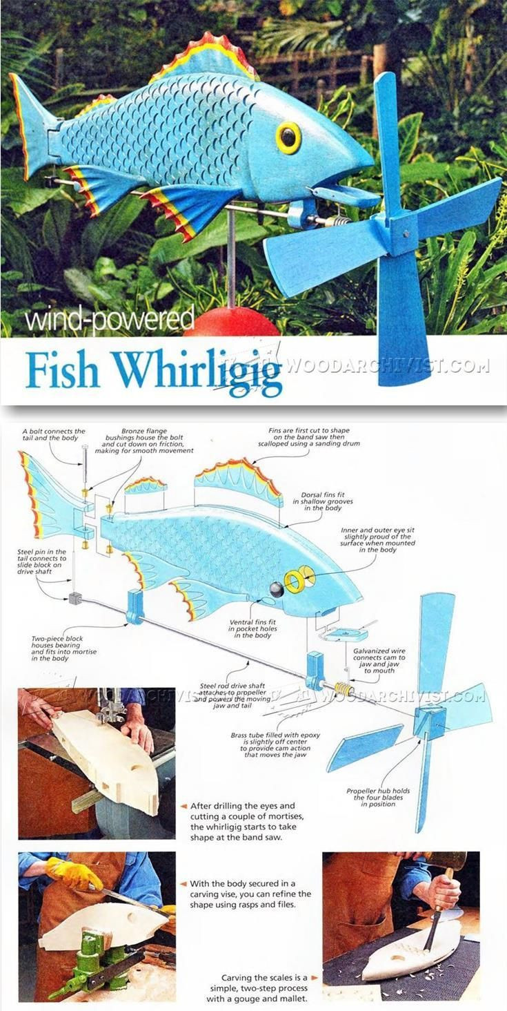Best ideas about DIY Whirligig Plans . Save or Pin 754 best Whirlgigs and Spinners images on Pinterest Now.