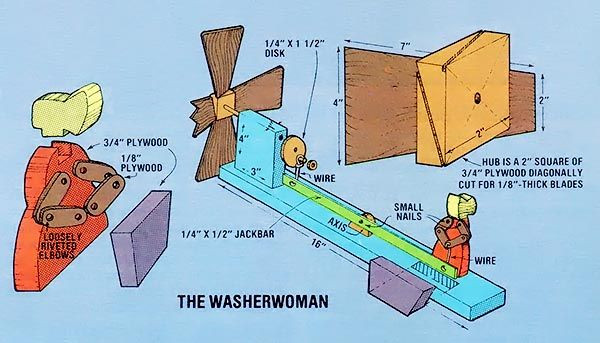Best ideas about DIY Whirligig Plans . Save or Pin Whirligig Wind Vanes Do It Yourself Now.