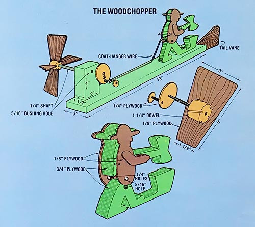 Best ideas about DIY Whirligig Plans . Save or Pin Whirligig Wind Vanes Do It Yourself MOTHER EARTH NEWS Now.