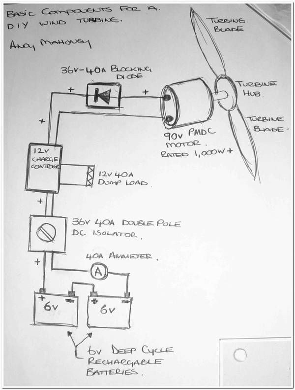 Best ideas about DIY Wind Turbine Plans . Save or Pin Build it yourself wind powered generator schematics Now.