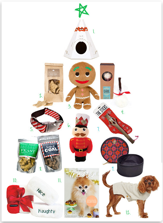 Best ideas about Dog Christmas Gift Ideas . Save or Pin Pretty Fluffy Now.